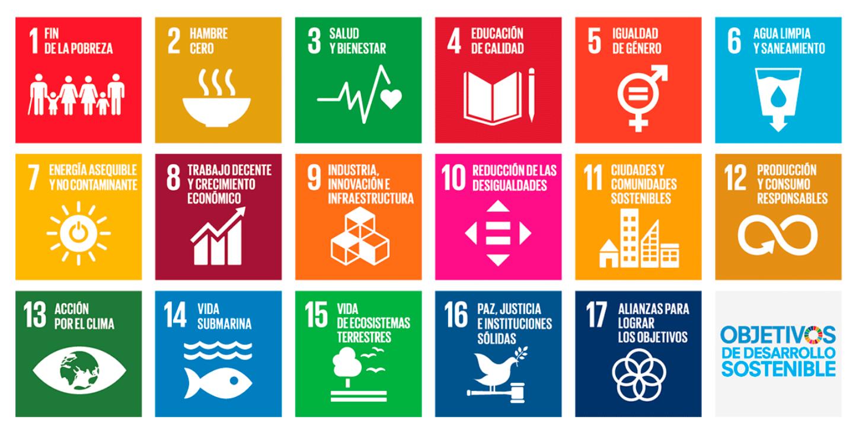 Imagen que contiene los íconos de los 17 Objetivos de Desarrollo Sostenible de la ONU - ODS. Haz clic para dirigirte al sitio oficial y conocerlos.