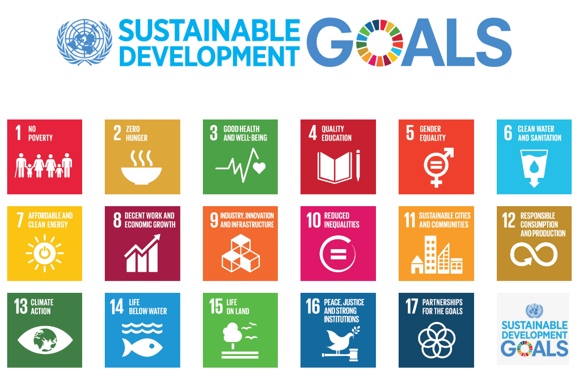 Image with the icons of the 17 ONU's Sustainable Development Goals - SDGs. Click to go to the official site and know them.