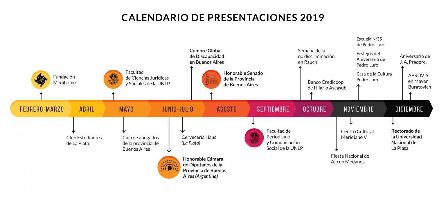 """Calendario de presentaciones """"Sentimos"""" 2019. Has click aquí para acceder a la descripción completa."""